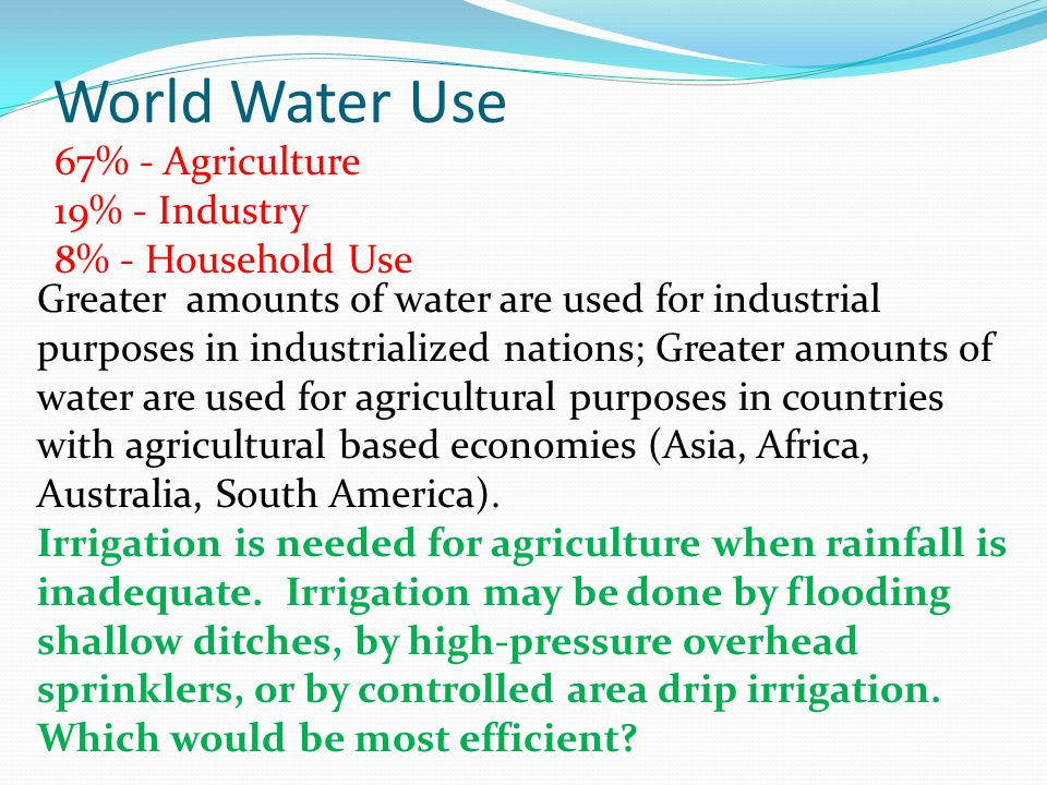 World Water Use 67% - Agriculture 19% - Industry 8% - Household Use