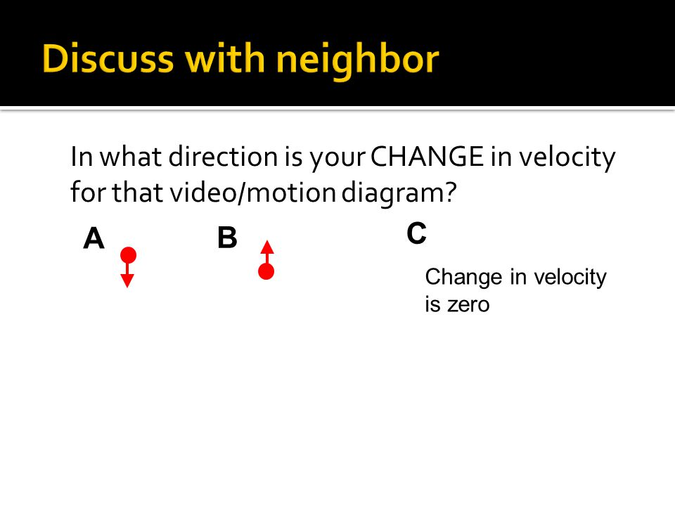 Discuss with neighbor In what direction is your CHANGE in velocity for that video/motion diagram C.
