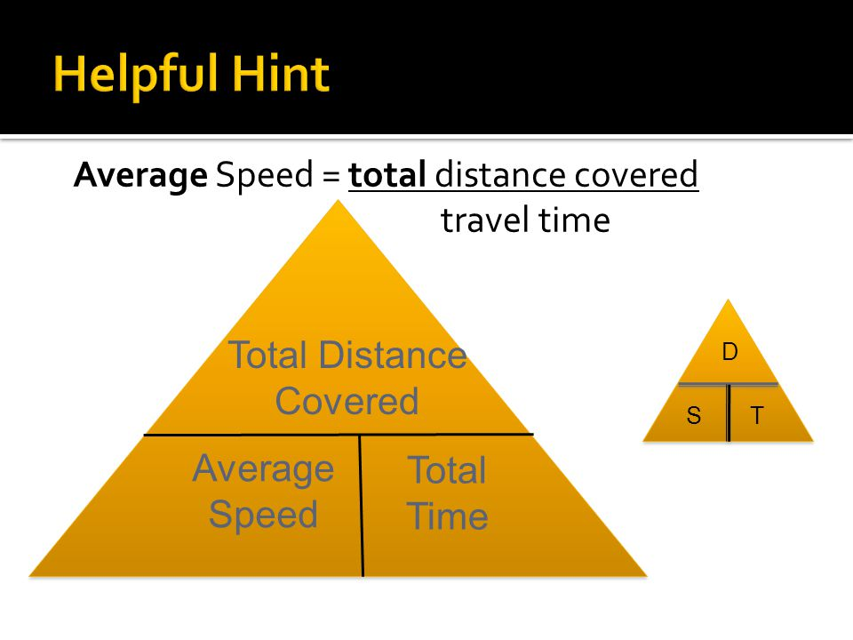 Total Distance Covered