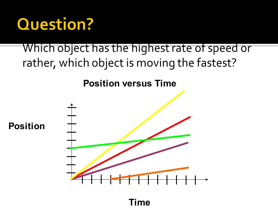 Question Which object has the highest rate of speed or rather, which object is moving the fastest
