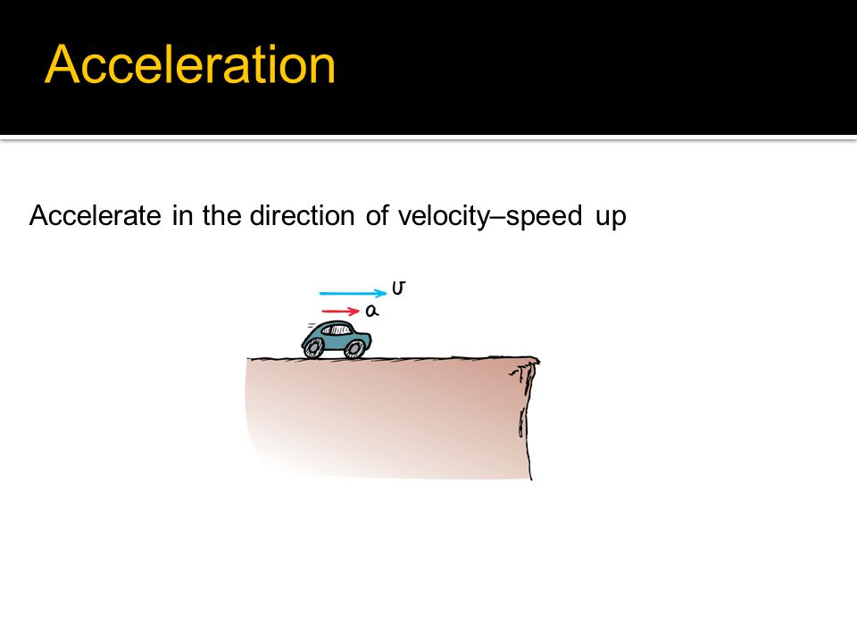 Acceleration Accelerate in the direction of velocity–speed up