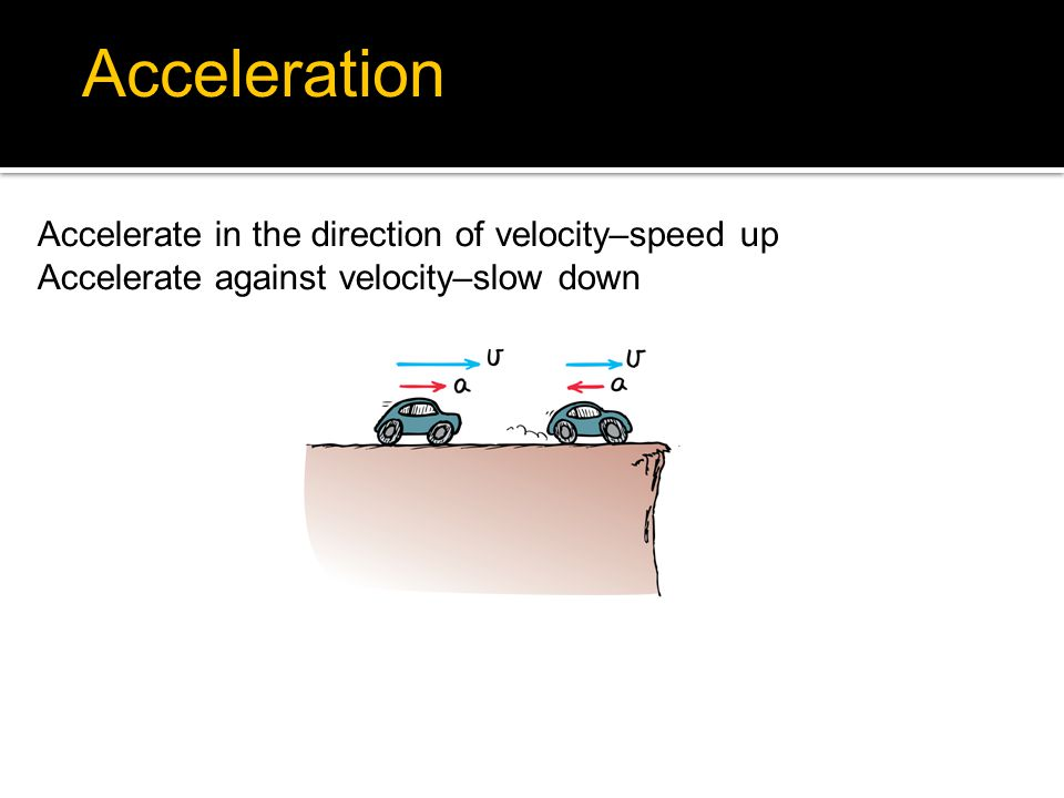 Accelerate in the direction of velocity–speed up