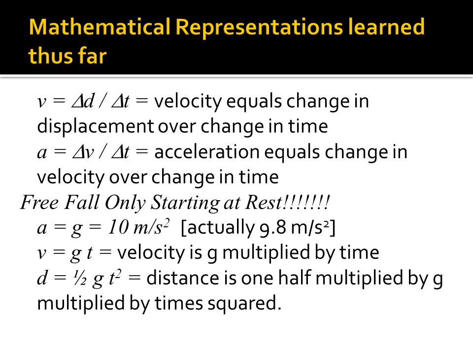 Mathematical Representations learned thus far
