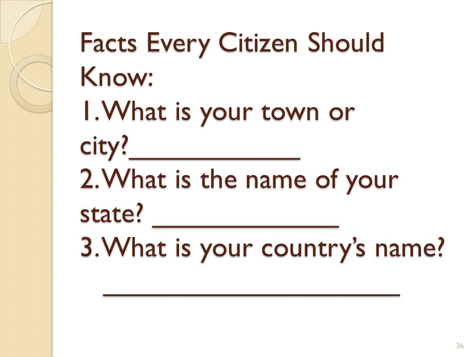 Facts Every Citizen Should Know: 1. What is your town or city