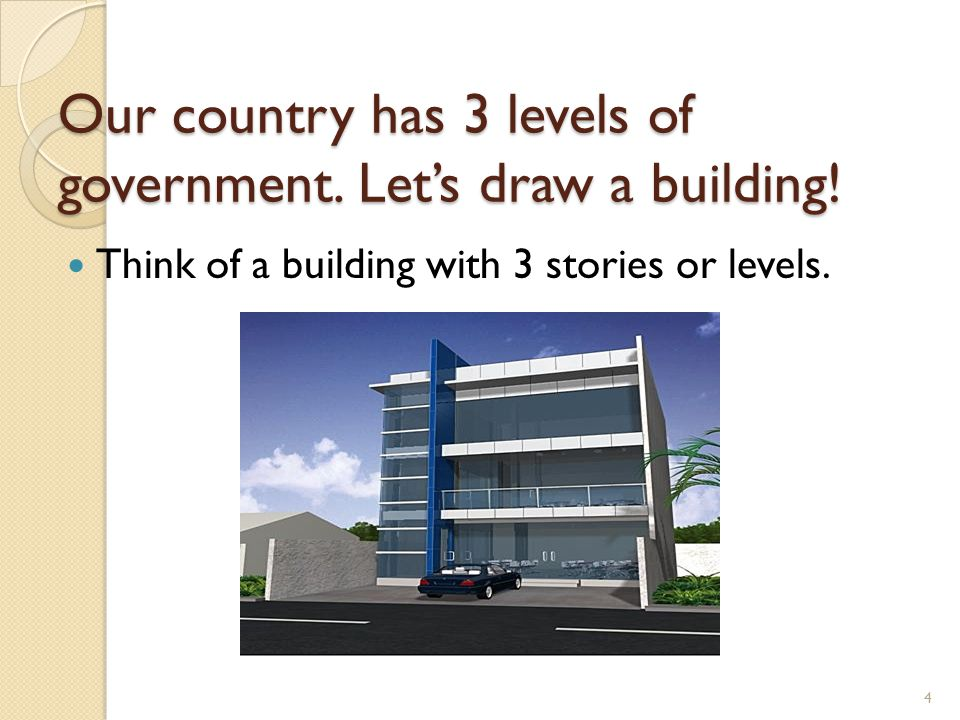 Our country has 3 levels of government. Let's draw a building!