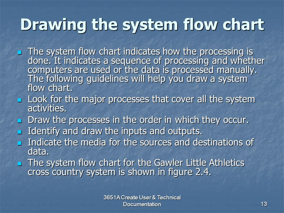 Drawing the system flow chart