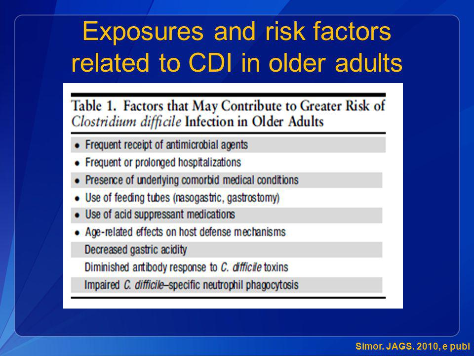 Exposures and risk factors related to CDI in older adults