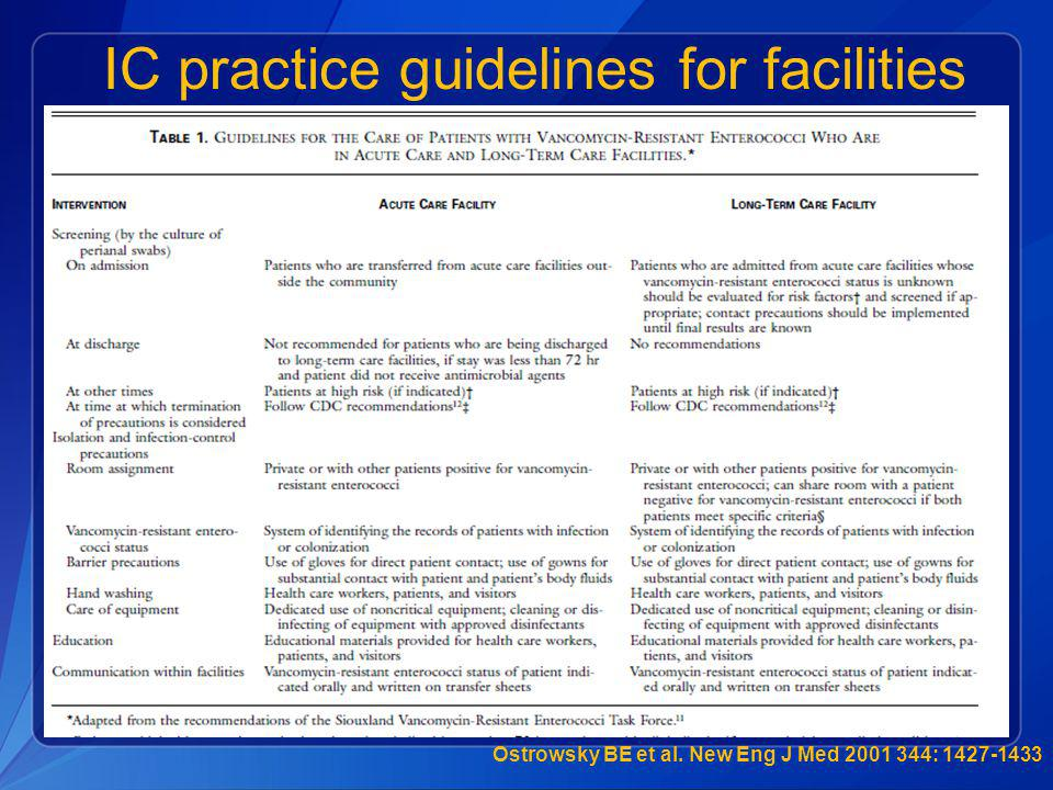 IC practice guidelines for facilities