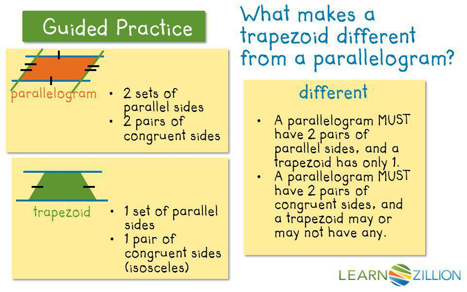 2 pairs of congruent sides