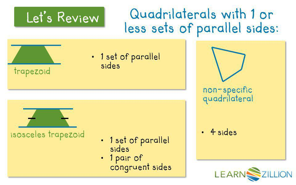 1 pair of congruent sides