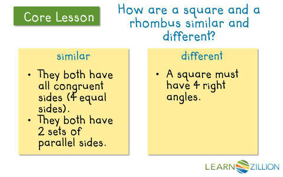 They both have all congruent sides (4 equal sides).