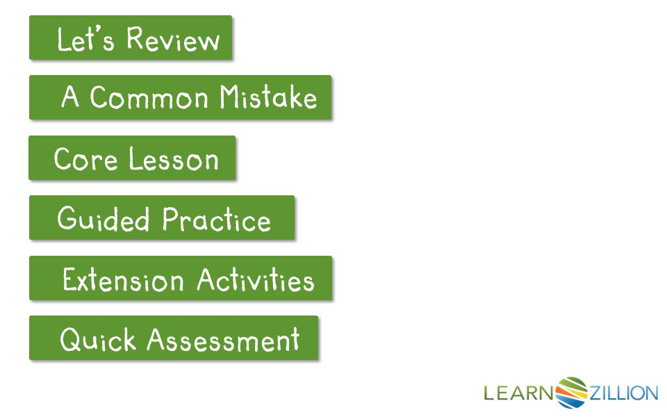 Let's Review A Common Mistake Let's Review Guided Practice