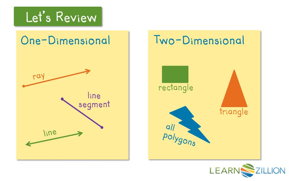 line segment all polygons LearnZillion Notes: