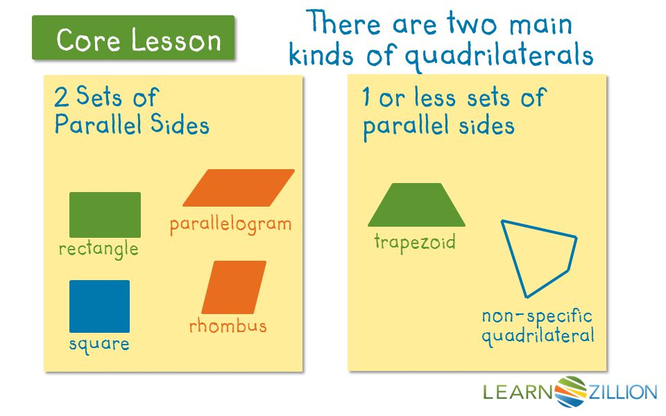 1 or less sets of parallel sides non-specific quadrilateral