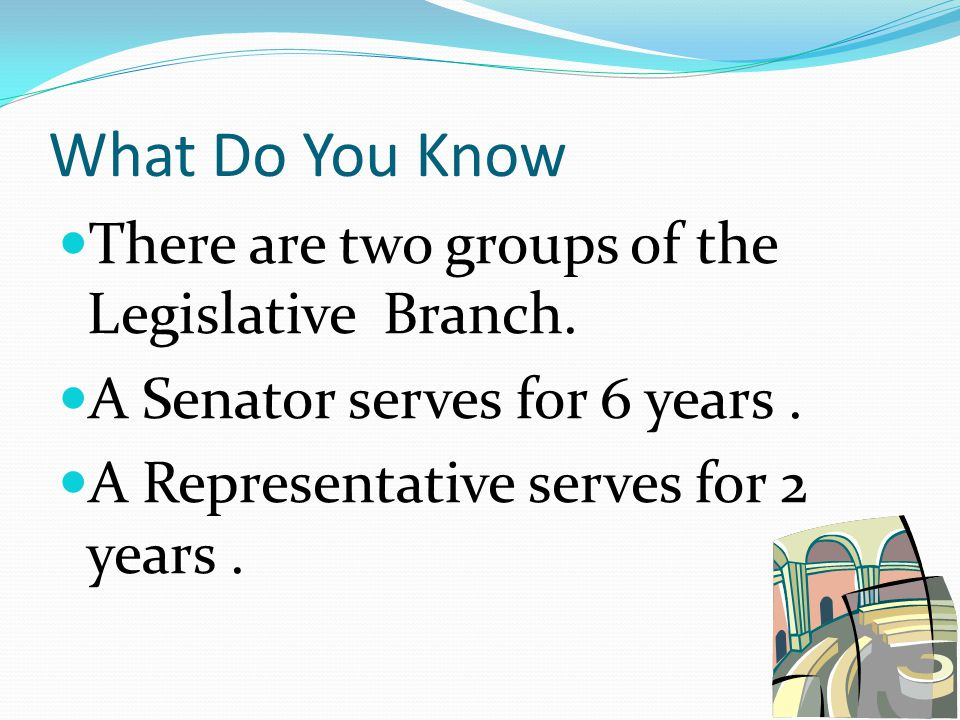 What Do You Know There are two groups of the Legislative Branch.