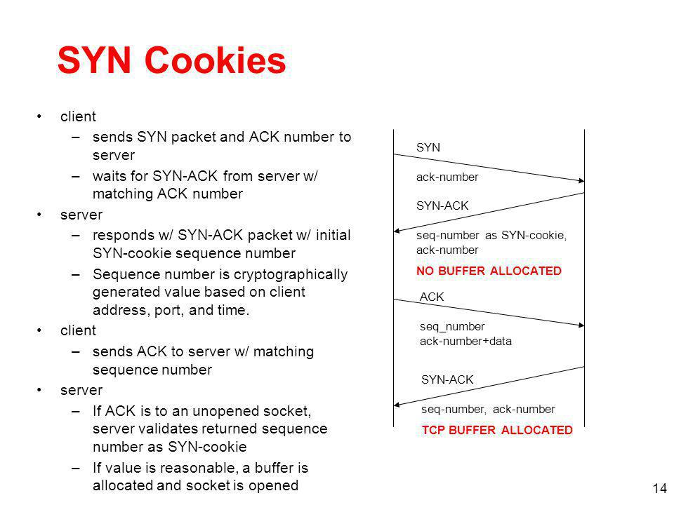 SYN Cookies client sends SYN packet and ACK number to server