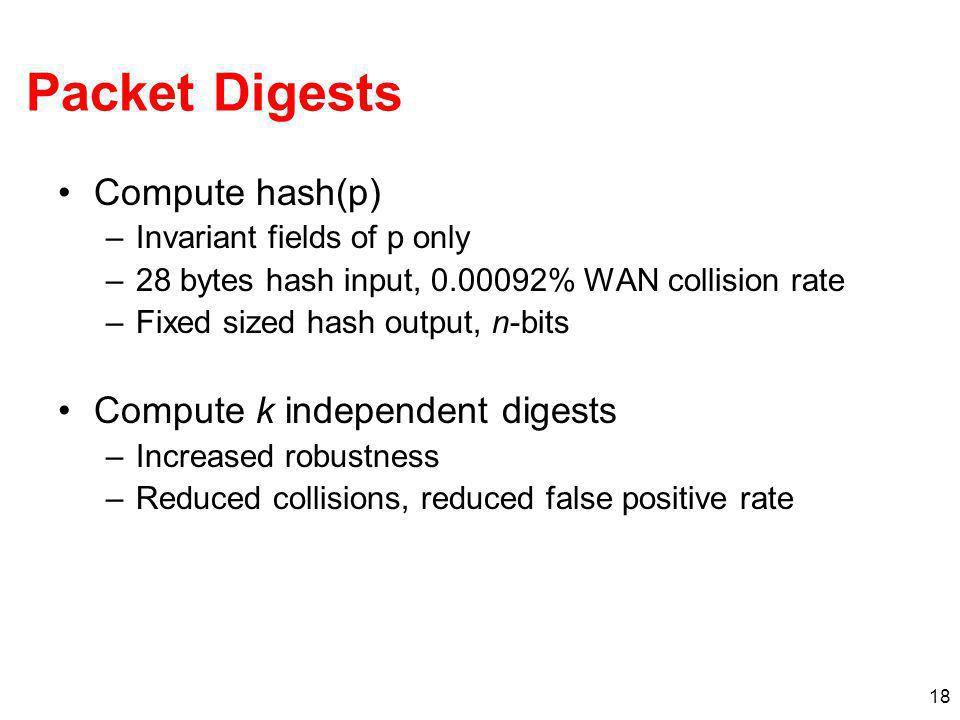 Packet Digests Compute hash(p) Compute k independent digests