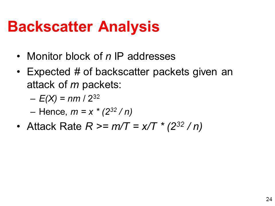 Backscatter Analysis Monitor block of n IP addresses