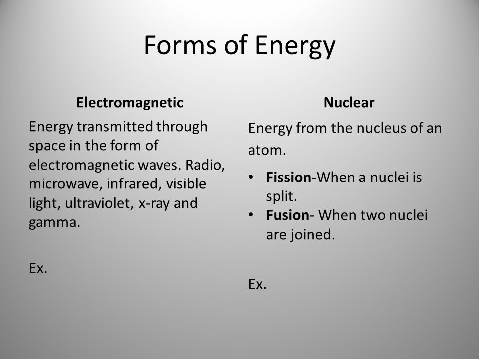 Forms of Energy Electromagnetic Nuclear