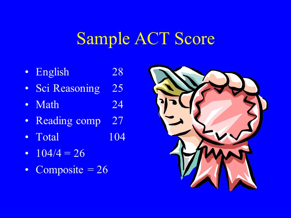 Sample ACT Score English 28 Sci Reasoning 25 Math 24 Reading comp 27