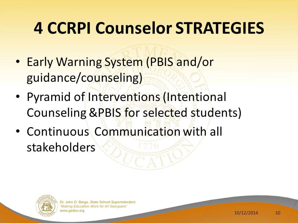 4 CCRPI Counselor STRATEGIES