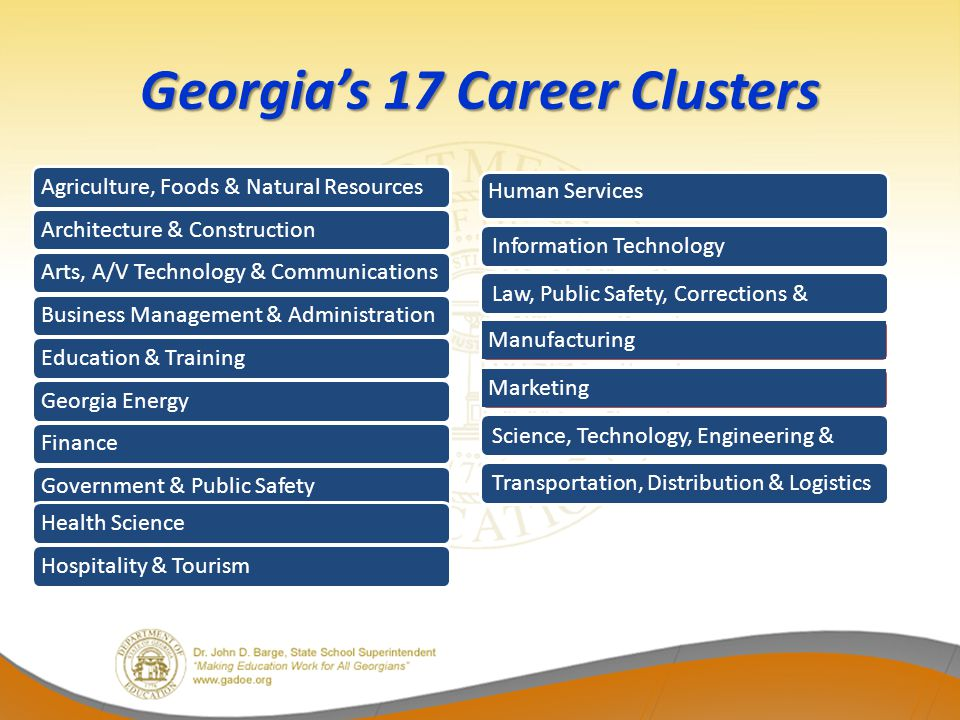 Georgia's 17 Career Clusters