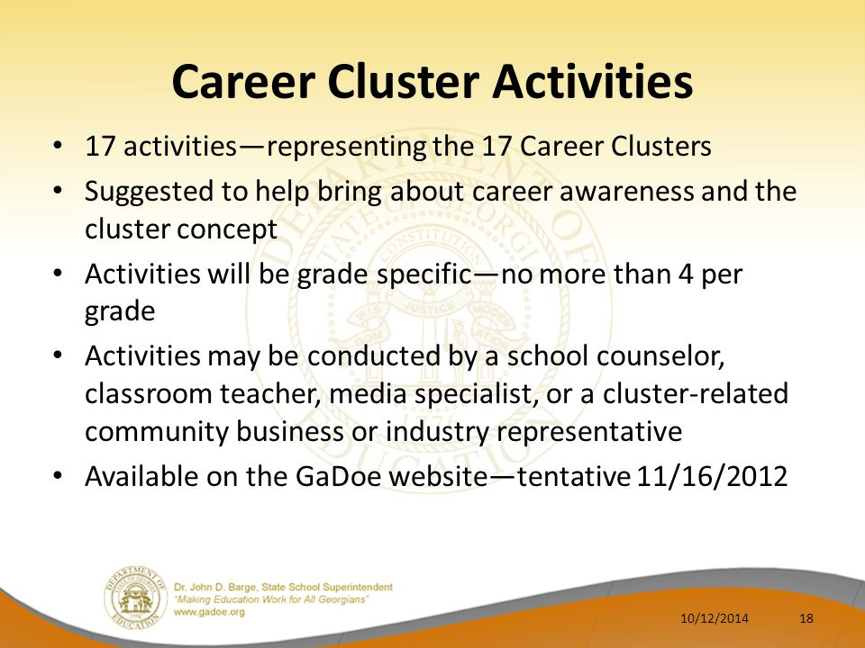 Career Cluster Activities