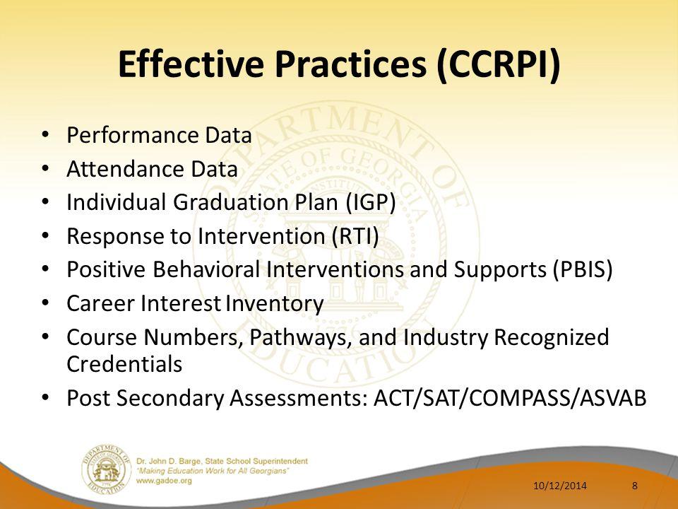 Effective Practices (CCRPI)