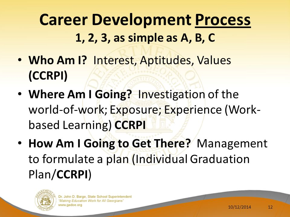 Career Development Process 1, 2, 3, as simple as A, B, C