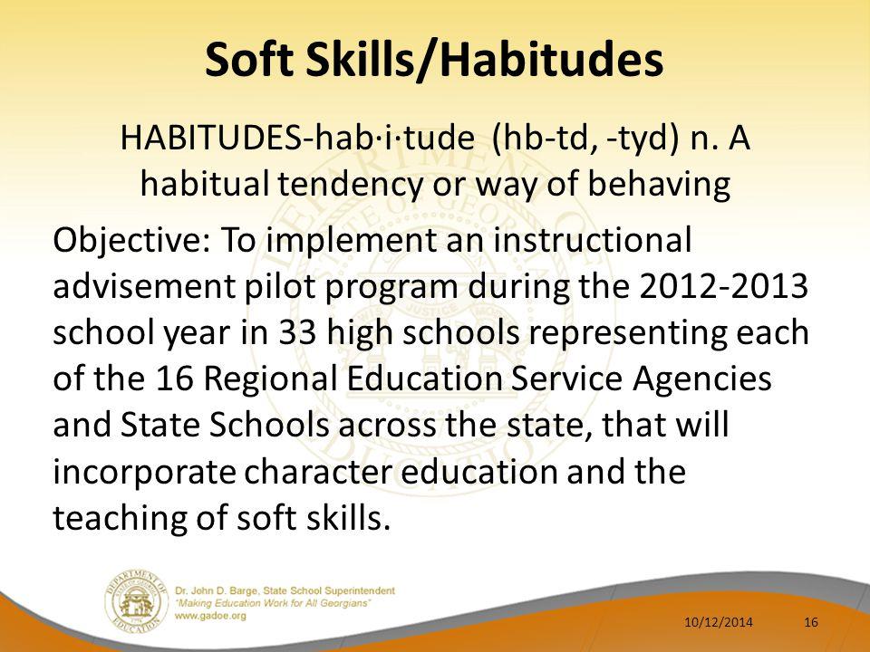 Soft Skills/Habitudes
