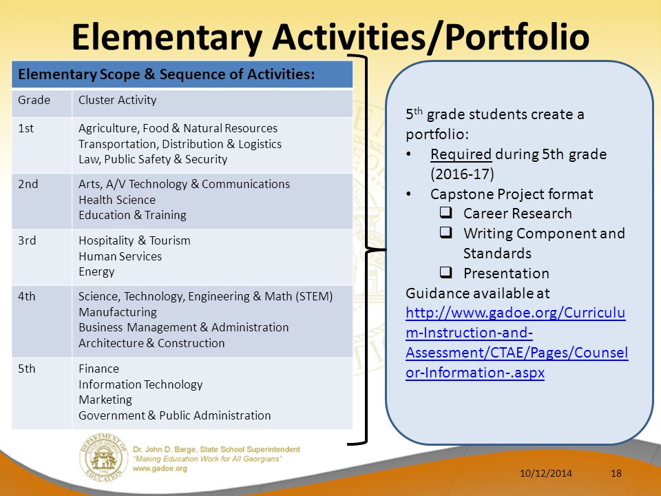 Elementary Activities/Portfolio