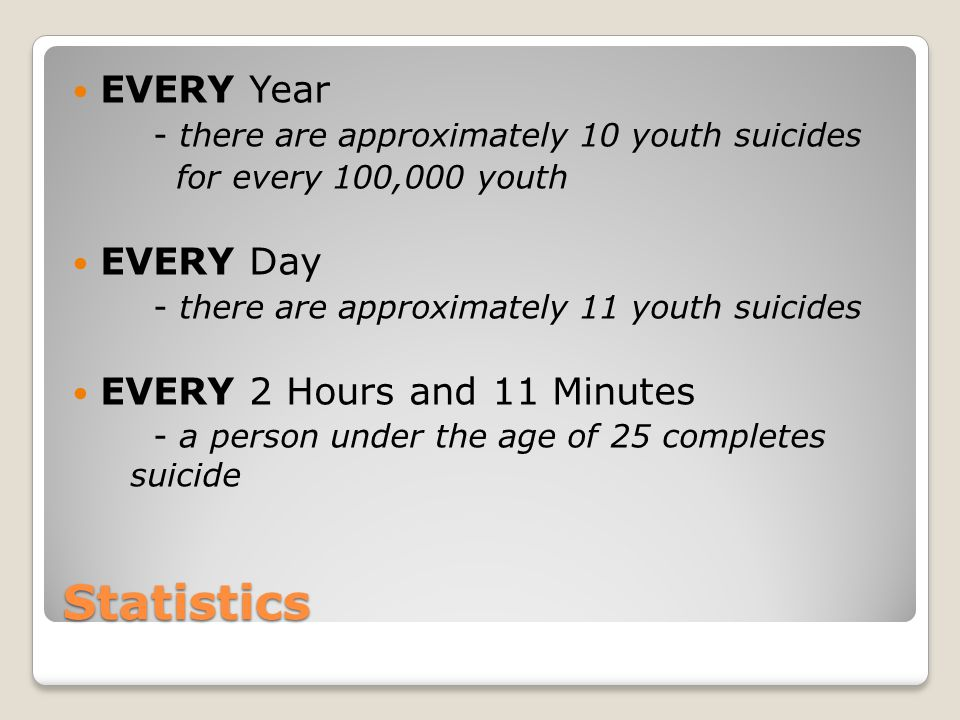 Statistics EVERY Year EVERY Day EVERY 2 Hours and 11 Minutes
