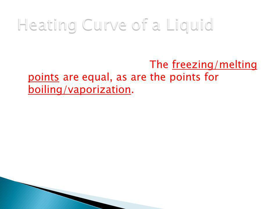 Heating Curve of a Liquid