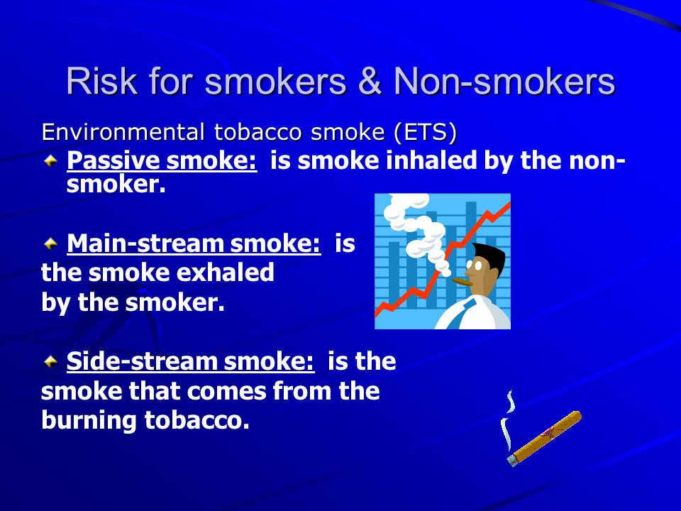 Risk for smokers & Non-smokers