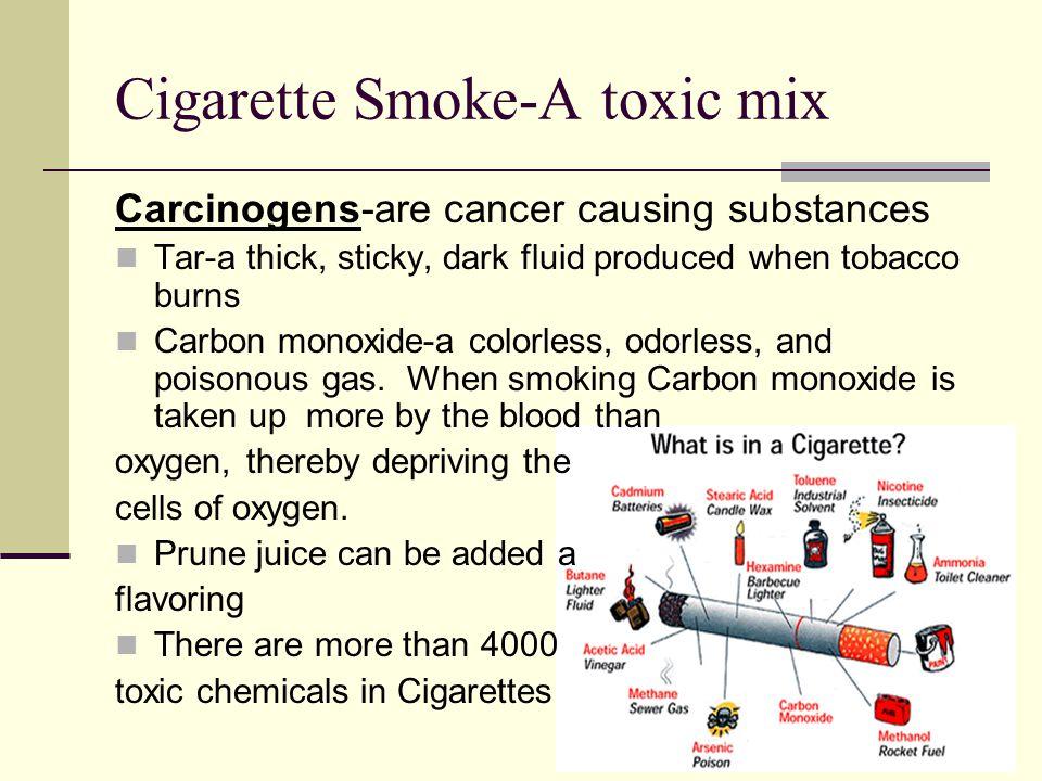 Cigarette Smoke-A toxic mix