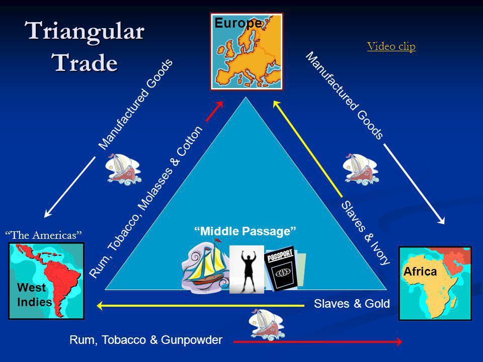 Triangular Trade Europe Video clip Manufactured Goods