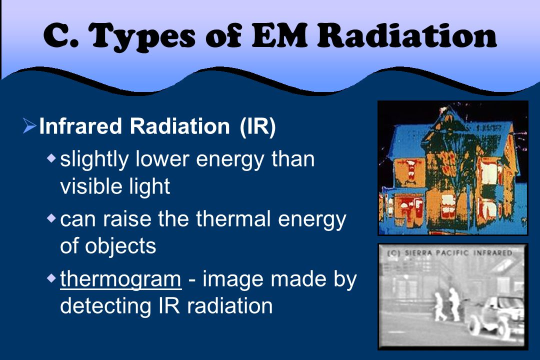 C. Types of EM Radiation Infrared Radiation (IR)