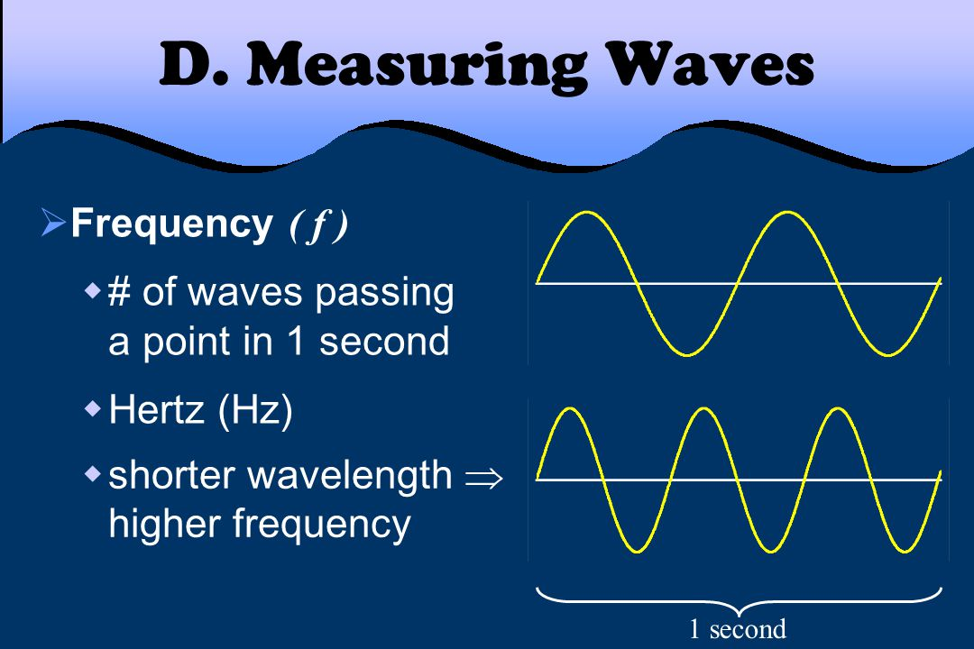 D. Measuring Waves Frequency ( f )