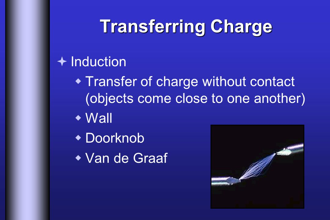 Transferring Charge Induction