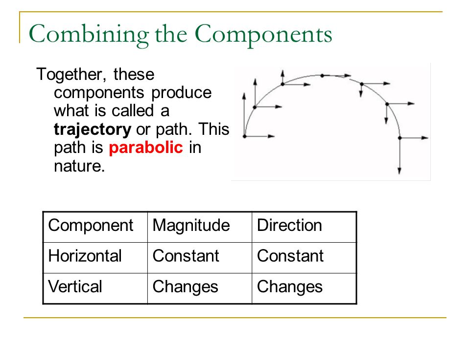Combining the Components