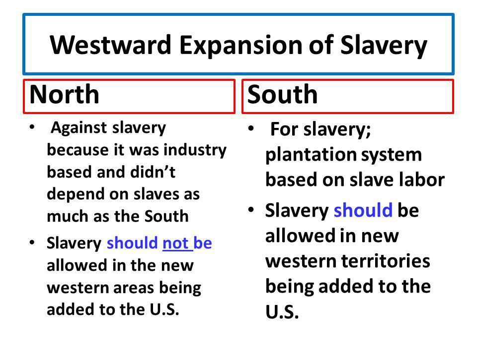 the relationship between westward expansion and slavery