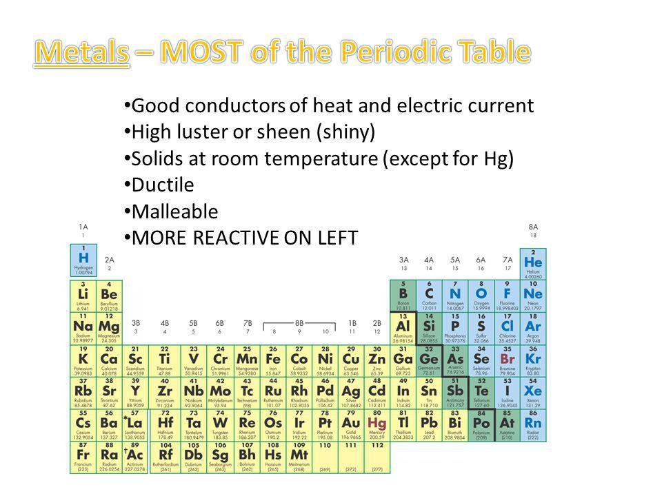 Metals – MOST of the Periodic Table