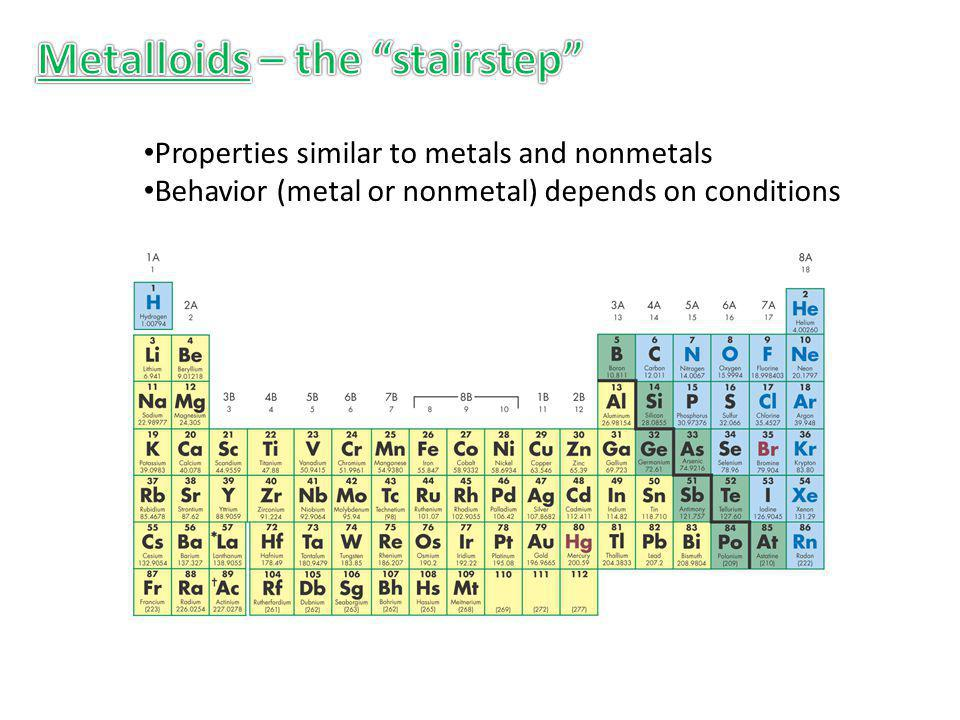Metalloids – the stairstep