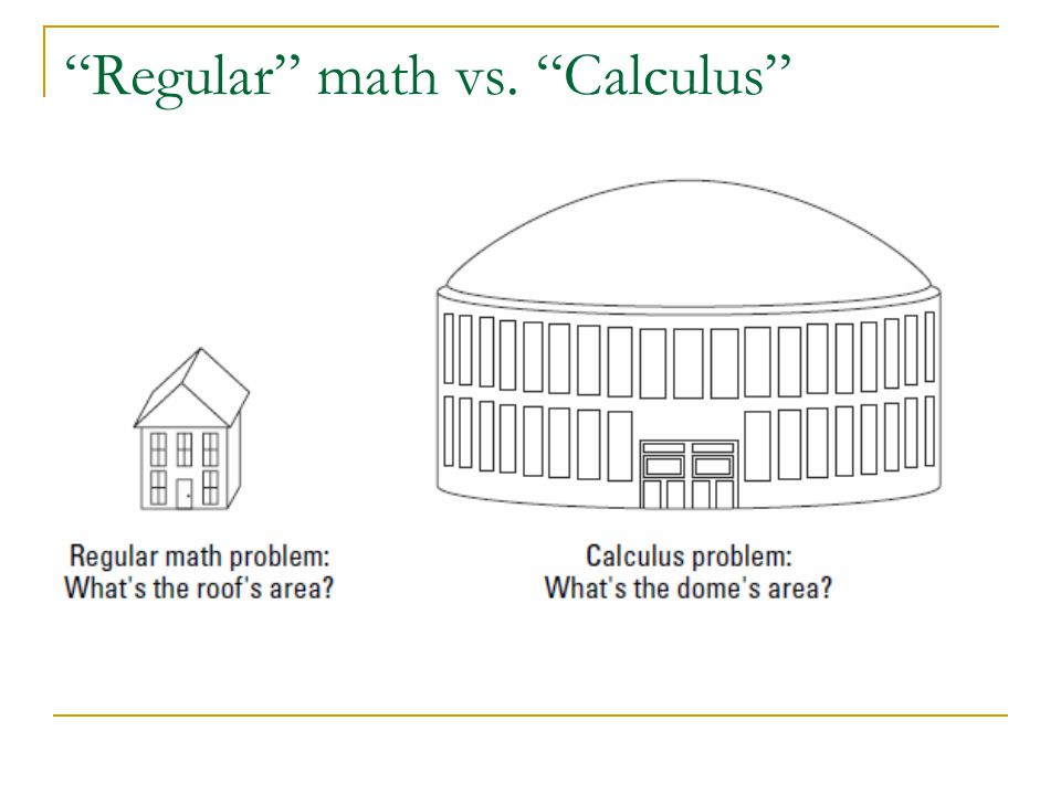Regular math vs. Calculus