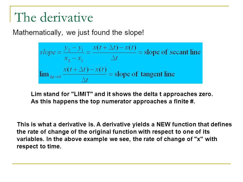 The derivative Mathematically, we just found the slope!