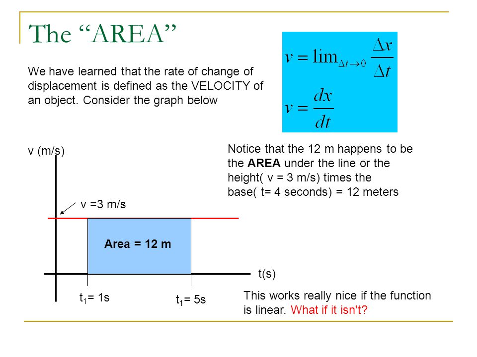 The AREA We have learned that the rate of change of displacement is defined as the VELOCITY of an object. Consider the graph below.