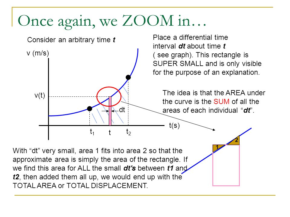 Once again, we ZOOM in… Place a differential time