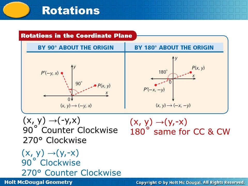 (x, y) →(-y,x) 90˚ Counter Clockwise. 270° Clockwise. (x, y) →(y,-x) 180˚ same for CC & CW. (x, y) →(y,-x)