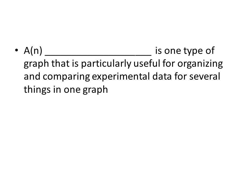 A(n) ____________________ is one type of graph that is particularly useful for organizing and comparing experimental data for several things in one graph