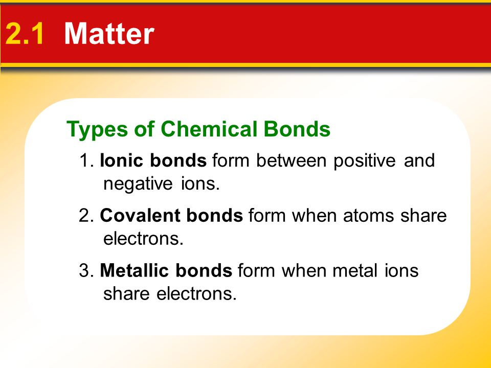 2.1 Matter Types of Chemical Bonds